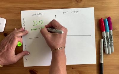 How To Use Eisenhower Matrix To Supercharge Your Productivity For Leaders, Entrepreneurs and Execs